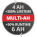 18V 4-6 Ah Multi-Ah PXC Akkumulátor    Ár: 37.990.-